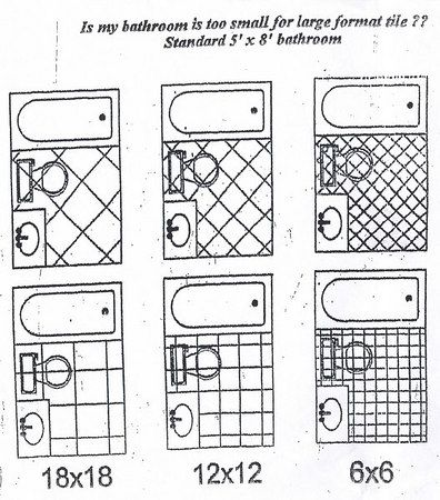 Tile Size Pattern Size Options For Standard Bathroom What