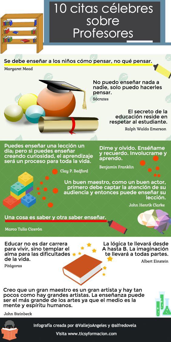 Hola: Una infografía con 10 citas célebres sobre Profesores. Infografía realizada con Piktochart. Un saludo