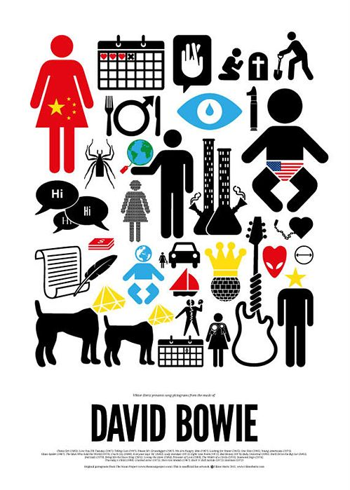 pictographic music poster - Bowie
