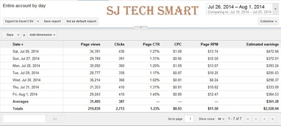 setup google analytics search console and xml sitemap google