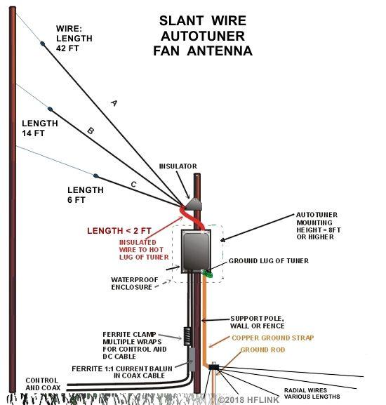 Slant Wire Autotuner Fan Antenna Ham Radio Antenna Antennas Ham Radio