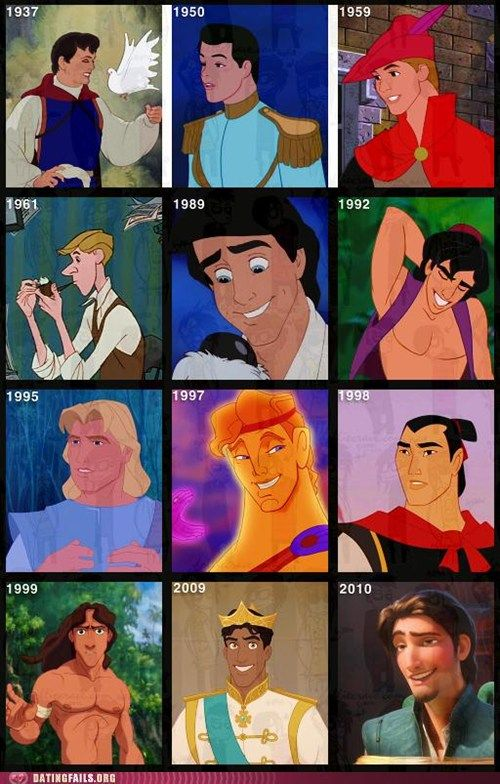 Disney Men through the ages. My favorite have to be Eric, Aladdin, Hercules (cause you know he can go da distance), and Eugene cause he's just awesome..... and he waved at me at disneyland.... :D
