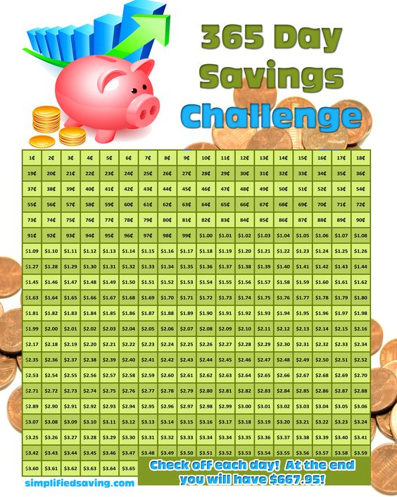 1 Year 12 Months 52 Weeks 365 Days Quotes: 365 Day Savings Challenge And A FREE Printable