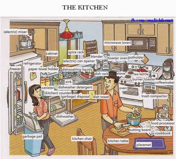 English for beginners kitchen repinned by chesapeake for Dining room vocabulary esl