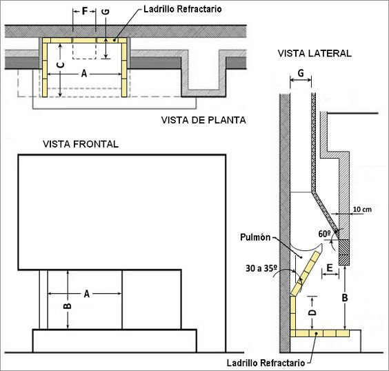 Tabla para medidas de hogar de chimenea medidas pinterest for Chimeneas con pulmon