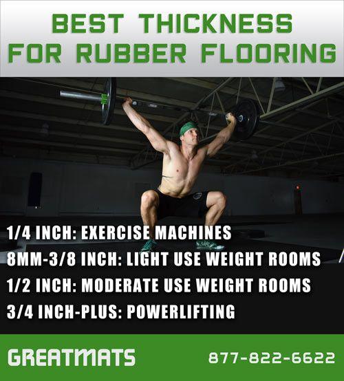 Rubber Flooring Rolls 1 4 Inch Regrind Confetti Rubber Flooring Flooring Rubber Floor Mats