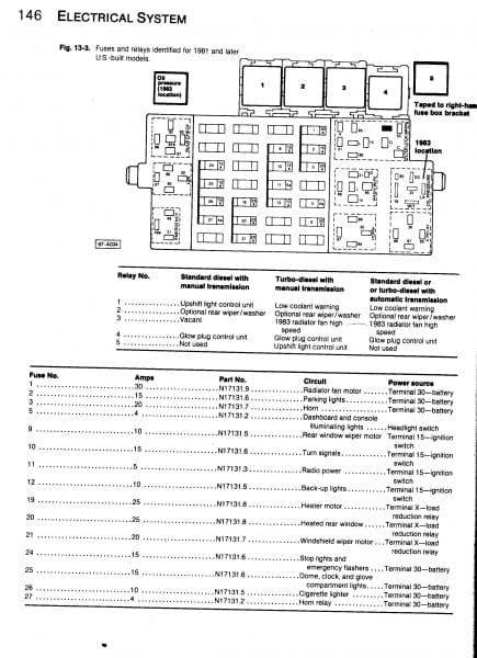 2006 Infiniti G35 Fuse Box Diagram 교육