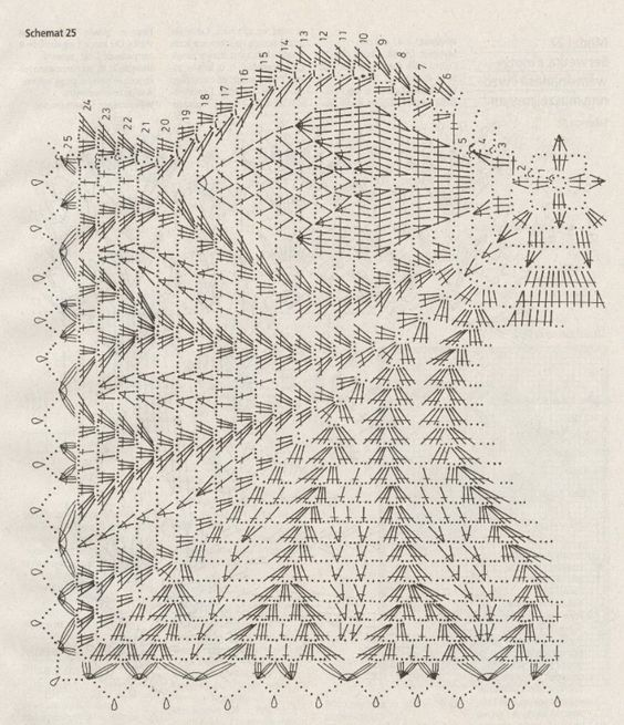 square crochet doily: