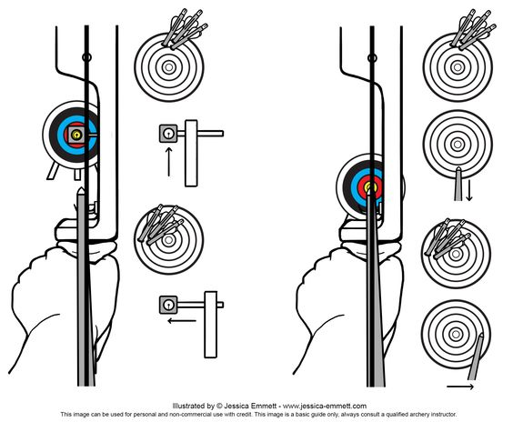 Beginners Recurve Barebow Freestyle Aim Guide 2 079