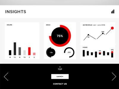 Dribbble - Flat Style Charts & Graphs Exploration by Eli Brumbaugh #UI #UX