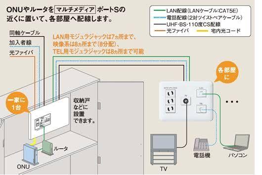 リビング 壁面収納 テレビ おしゃれまとめの人気アイデア Pinterest