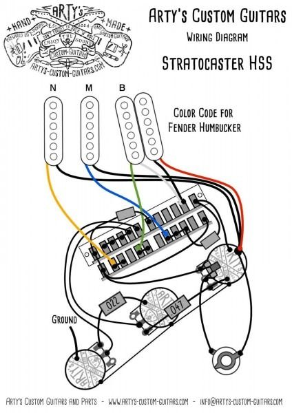5 Way Super Switch Wiring Hss In 2020 With Images Custom