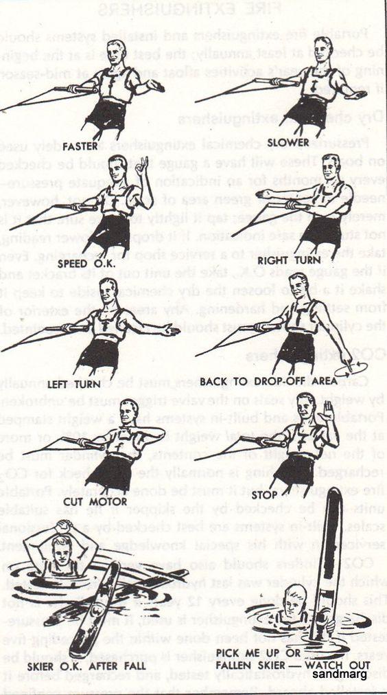 1952 chart of water ski signals