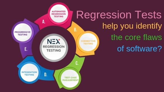 Regression Tests Help You Identify The Core Flaws Of Software