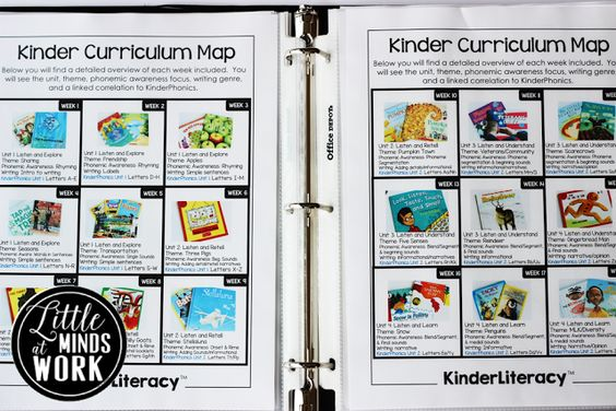 FREE Kindergarten curriculum  year-long map! Reading and phonics!