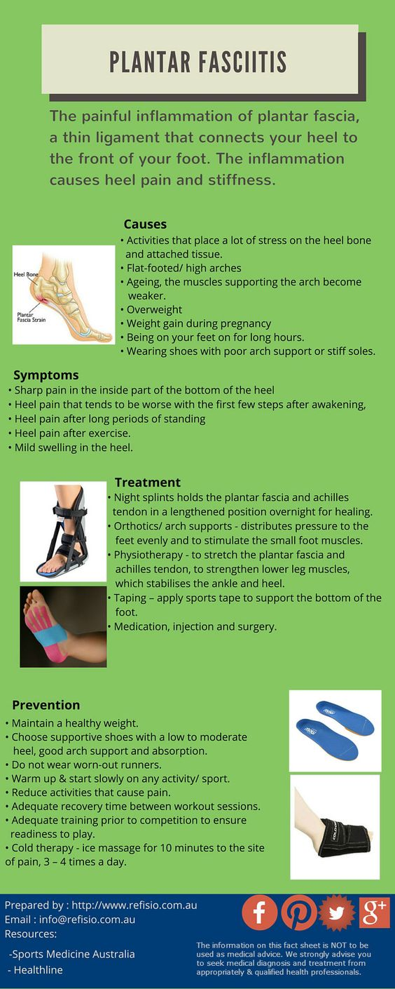 the symptoms and treatment of plantar fasciitis Here's our meticulously researched guide on the signs, symptoms and causes of  plantar fasciitis as well as research-backed treatment options.