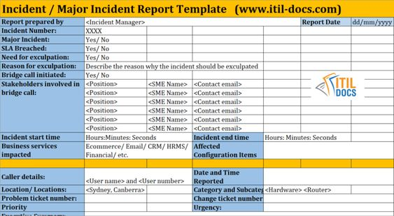 Incident Summary Report Template 1
