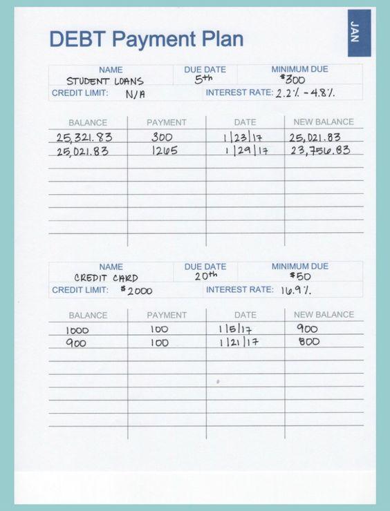This Debt Snowball Calculator Spreadsheet From Perennial Planner