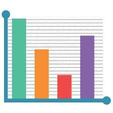 Diagrama de barras para analizar variables formativas