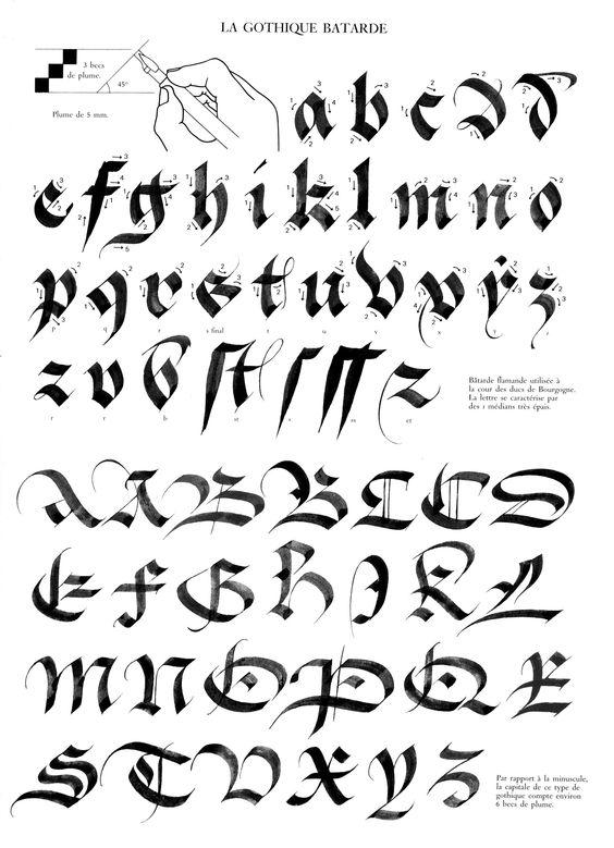 Cholo graffiti alphabet cursive writing