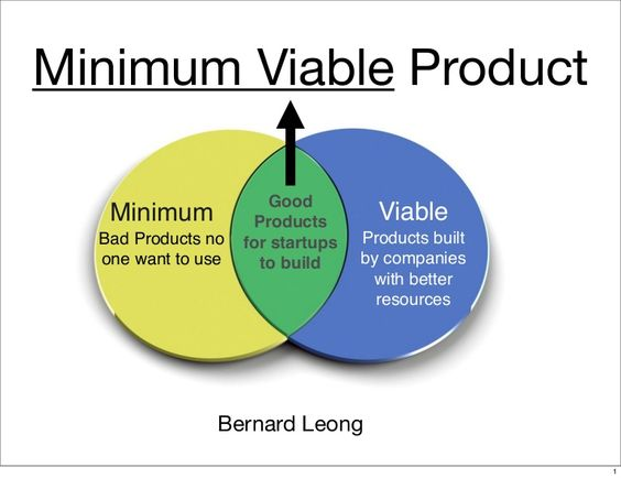 Why do startups need a minimum viable product (MVP)? How do we define the features for a MVP? What are the principles that we can use to move the team towards building that MVP which can be subjected to a lot of distractions in the market? In this session, I will guide the students in Singapore University of Technology & Design on a product development session and teach them to think, construct and work out a MVP.