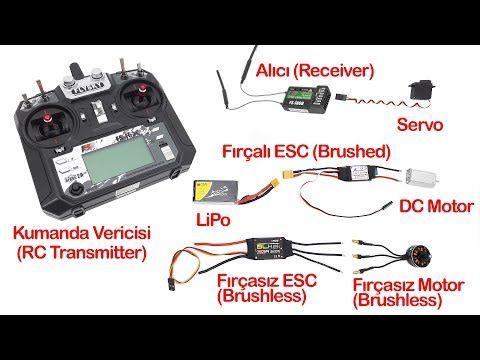 Rc Kumanda Esc Motor Baglantisi Nasil Yapilir How To Make Connection Esc Motor With Radio Control Radio Control Planes Radio Control Radio Control Airplane