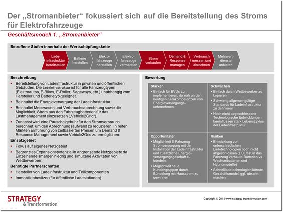"""Geschäftsmodell 1: """"Stromanbieter"""": Der """"Stromanbieter"""" fokussiert sich auf die Bereitstellung des Stroms für Elektrofahrzeuge"""