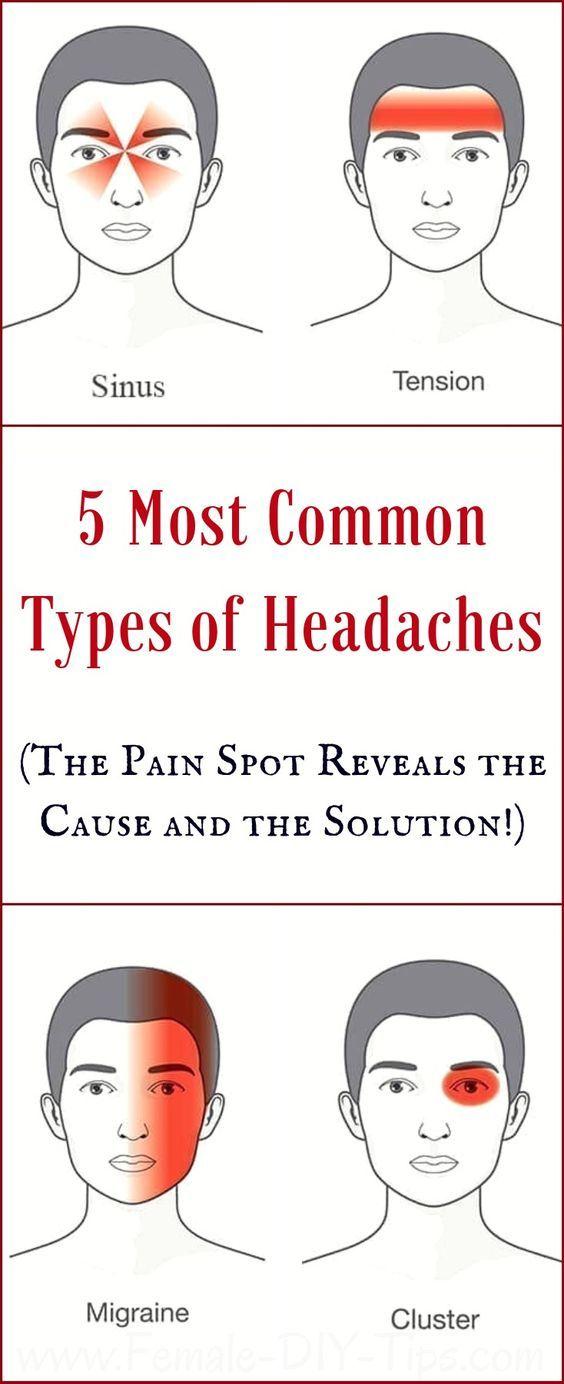 2d601c5633e251772df0227f7e318ce8 - How To Get Rid Of Headache Caused By Antibiotics