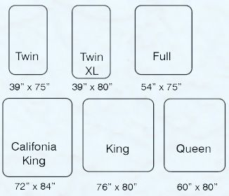 twin bed sizes
