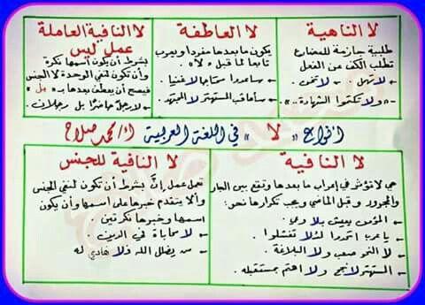 اللغة العربية أنواع لا Okul Islam Resimler