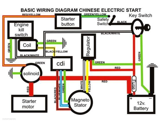 Chinese 110 Atv Wiring Diagram Database New 110cc Motorcycle Wiring 90cc Atv Chinese Scooters
