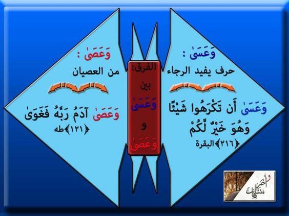 معاني بعض الألفاظ المتشابهة في القرآن الكريم ملتقي مقاومي التنصير Islamic Quotes Quran Cards Language