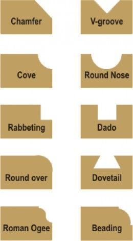 Router Shapes - I'll need to run either V-groove or Dado and follow with Beading on both sides...