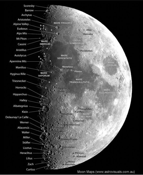 Annotated photo of the moon with major craters, maria and ...