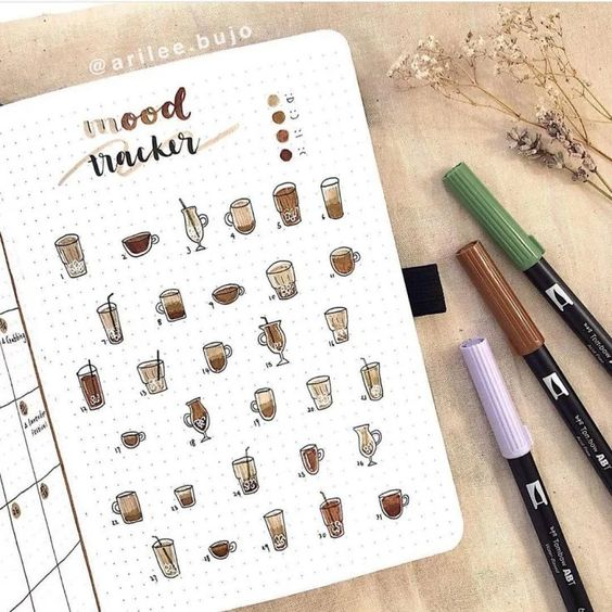 Coffee ideasfor your Bullet Journal