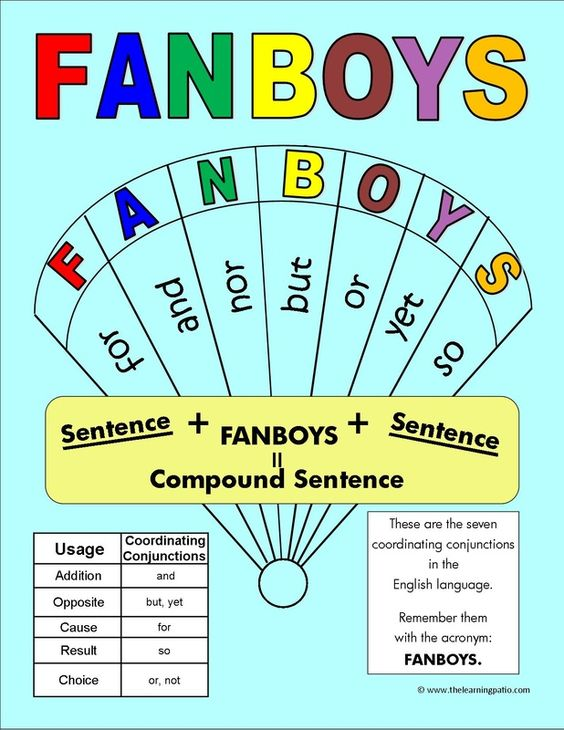 """Having this """"FANBOYS"""" poster in the classroom will help students choose appropriate conjunctions to use in their writing."""