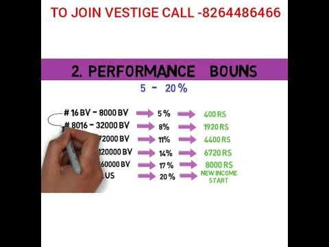 Vestige Marketing Plan Youtube Mlm Marketing Marketing Plan Network Marketing Business