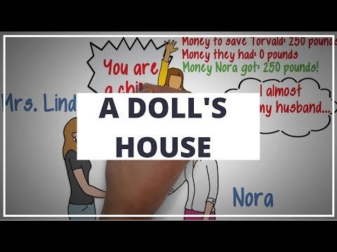 A Doll S House By Henrik Ibsen Animated Book Summary Youtube