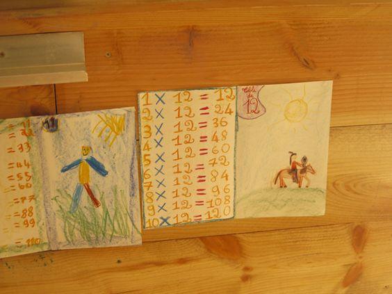 affichage des tables tout autour de la classe  Ecole des capucines