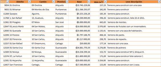 Remates Seleccionados: Remates programados para el 20-08-2015