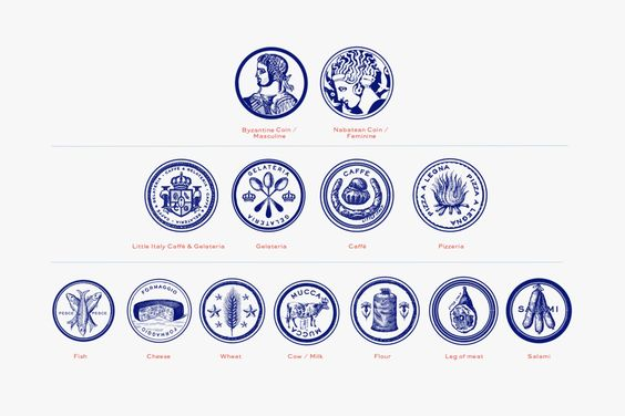 Little Italy by Here Design, United Kingdom. #branding #icons
