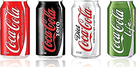 Pin On Coca