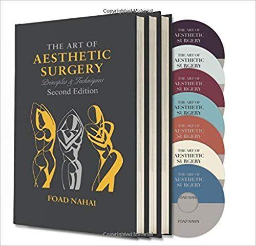 Pin By Lt On Plastic Surgery Surgery Facial Surgery Principles