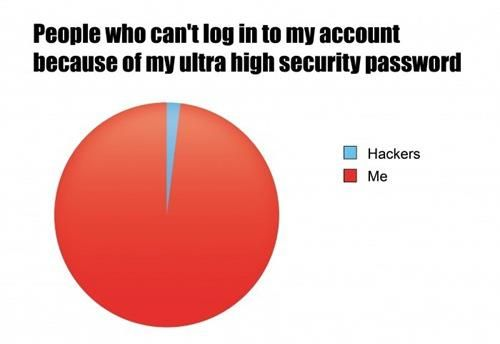 And it's only the really important accounts like banks and credit cards where I keep forgetting the passwords.