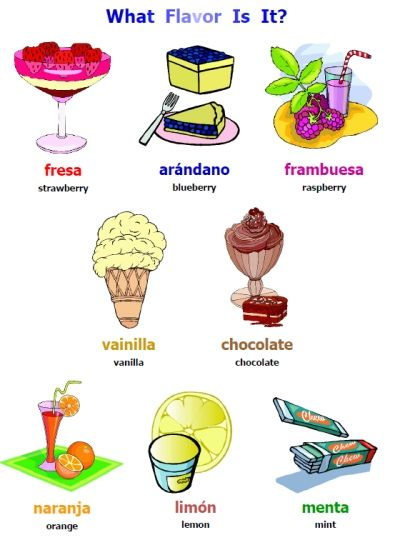 FREE food in Spanish worksheets -- 25 pages and easy to download ...