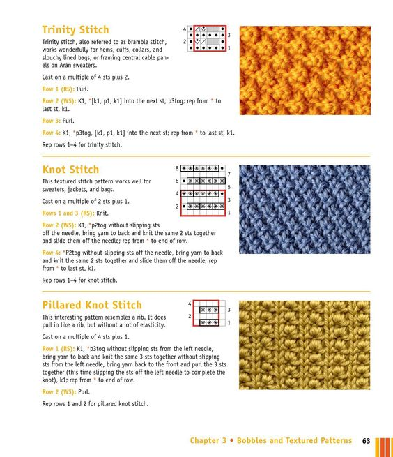 Knitting Stitches Encyclopedia : #ClippedOnIssuu da Knitting stitches visual Encyclopedia knitt stitches P...