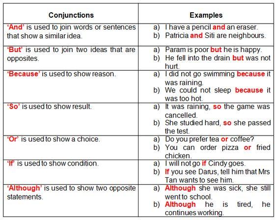 Anyone who is good at English/Grammar...?