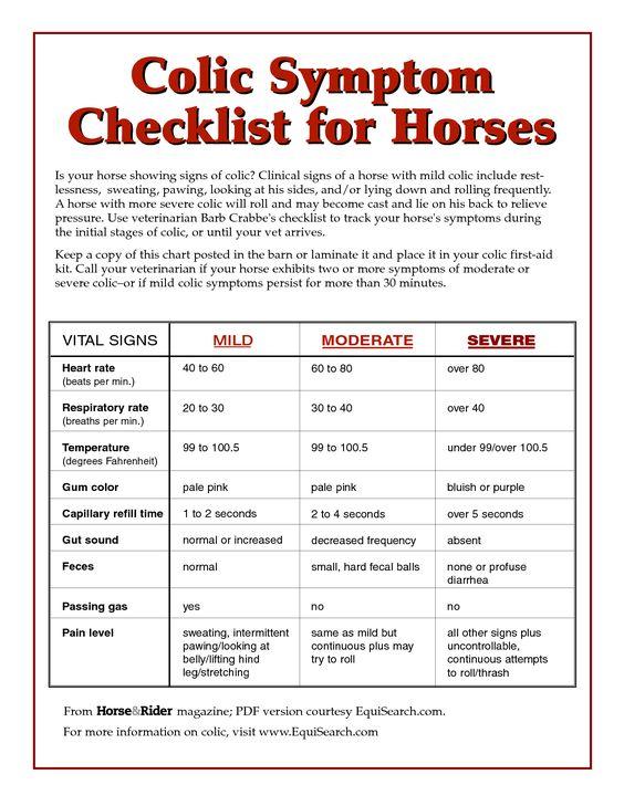 Horse Colic Symptoms Colic Symptom Checklist for Horses - equine release form