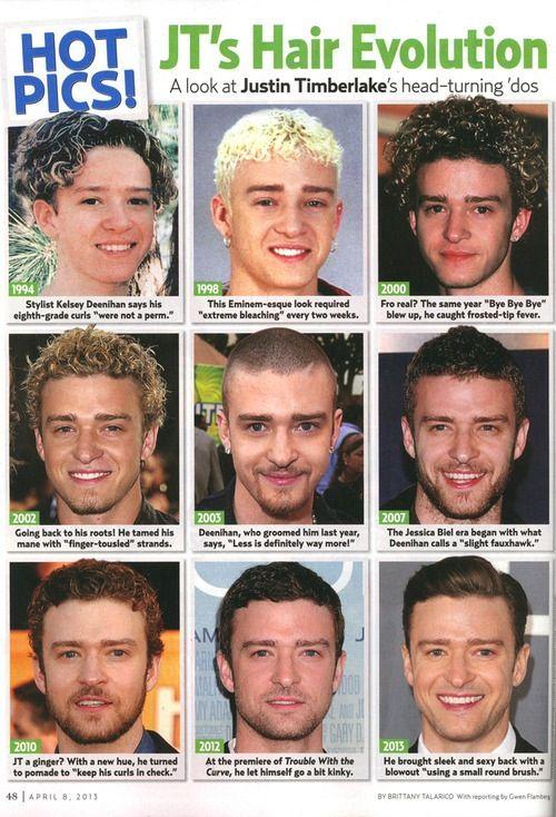 JT's Hair Evolution
