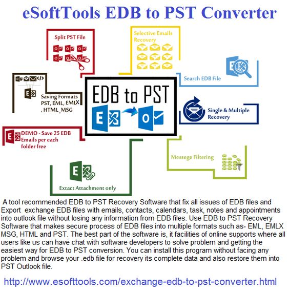 Useful Software Excel Password Recovery is the best choice for